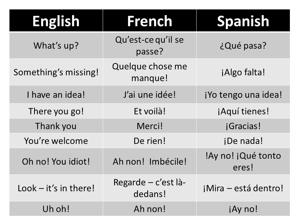 English French Spanish