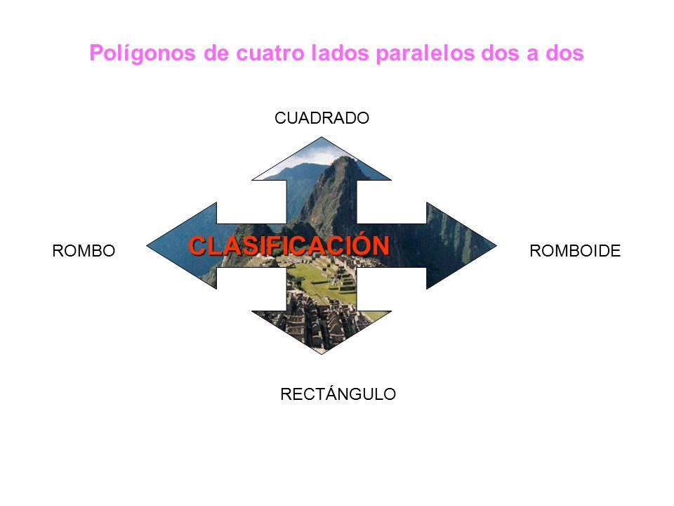 CLASIFICACIÓN Polígonos de cuatro lados paralelos dos a dos CUADRADO