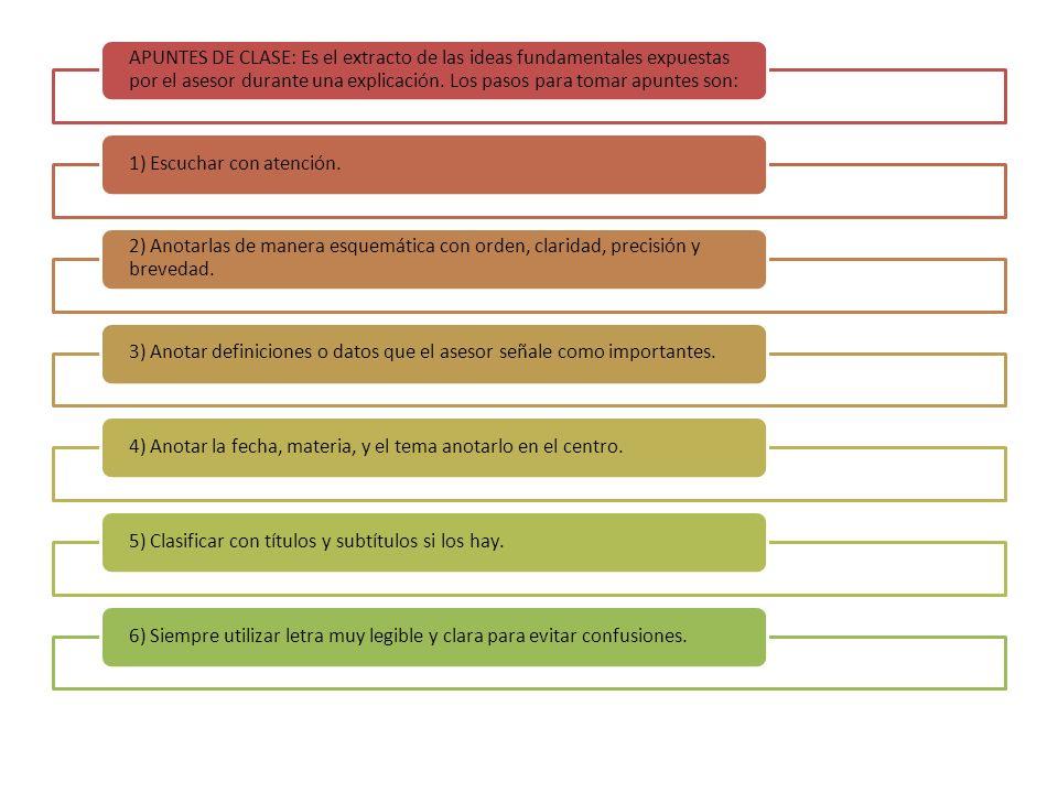 APUNTES DE CLASE: Es el extracto de las ideas fundamentales expuestas por el asesor durante una explicación. Los pasos para tomar apuntes son: