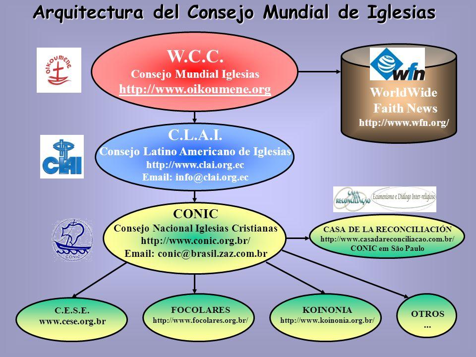 Arquitectura del Consejo Mundial de Iglesias