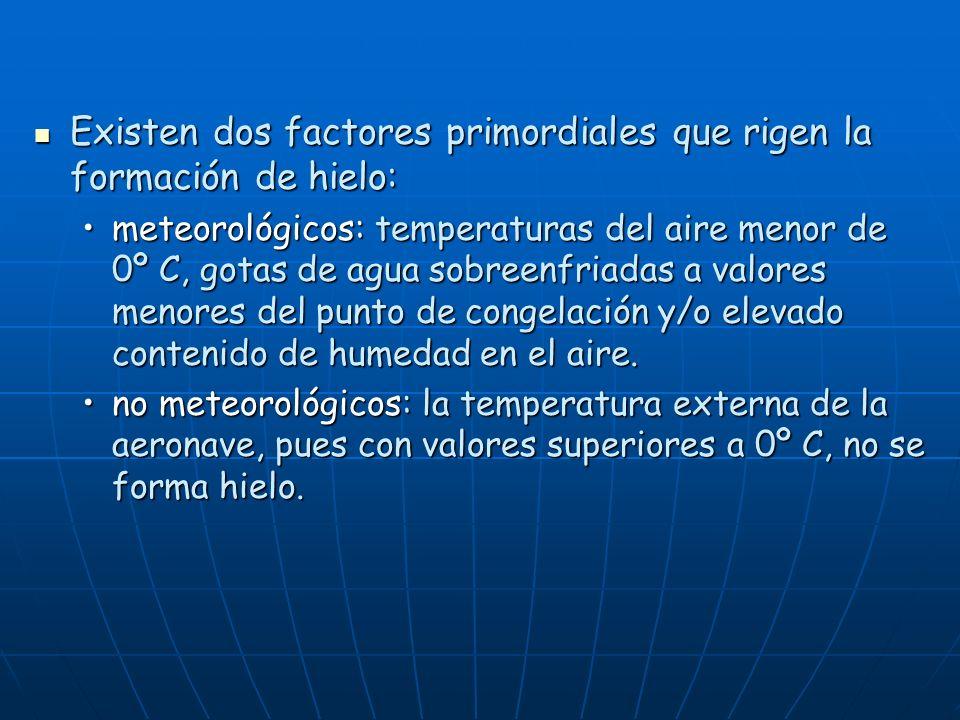 Existen dos factores primordiales que rigen la formación de hielo: