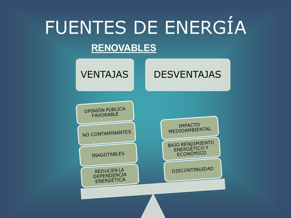 FUENTES DE ENERGÍA RENOVABLES VENTAJAS