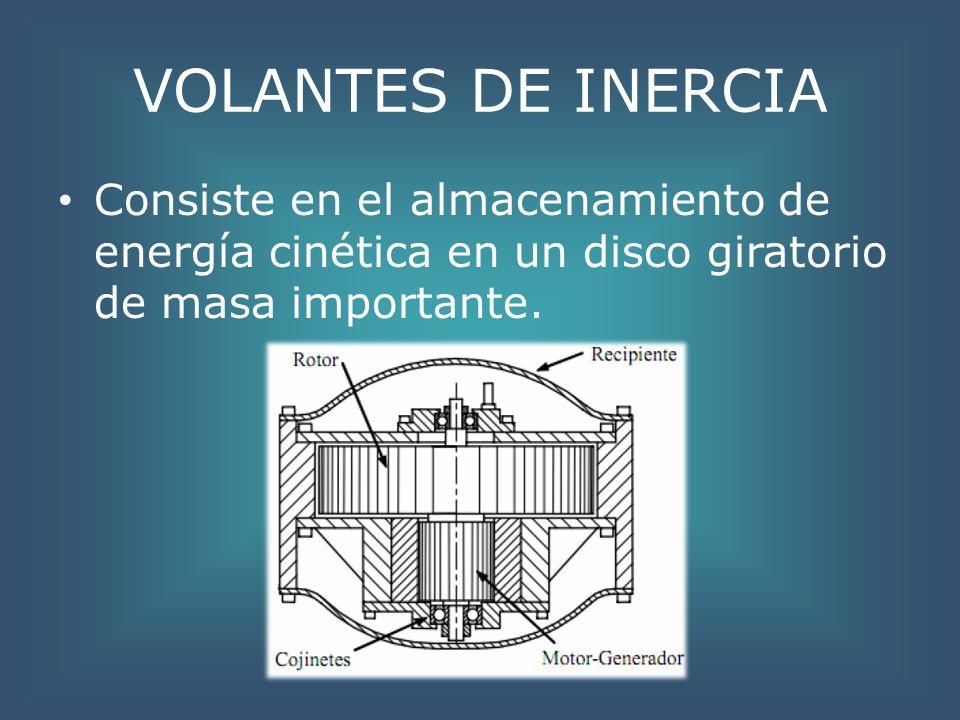 VOLANTES DE INERCIA Consiste en el almacenamiento de energía cinética en un disco giratorio de masa importante.