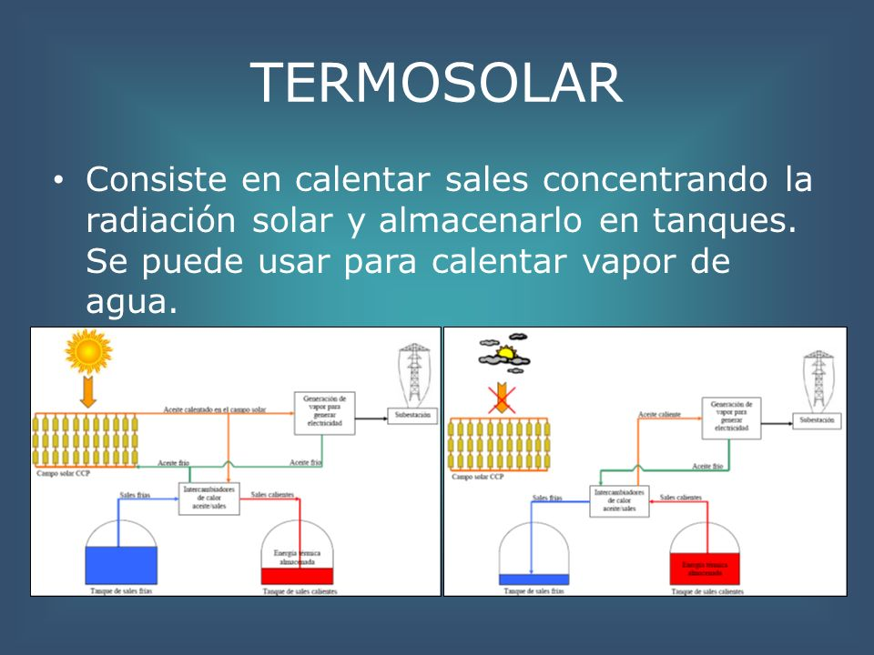 TERMOSOLAR Consiste en calentar sales concentrando la radiación solar y almacenarlo en tanques.