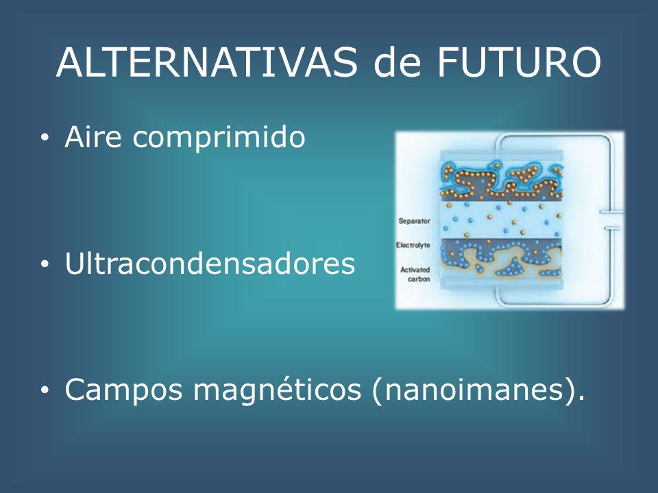 ALTERNATIVAS de FUTURO