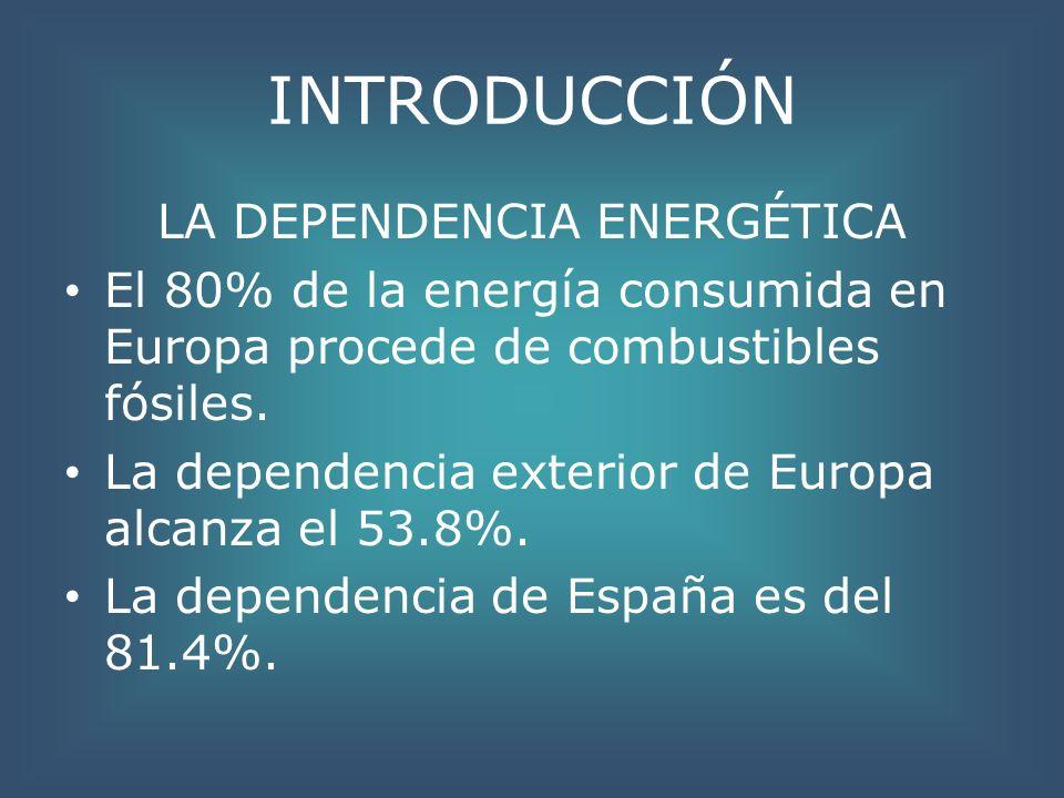 LA DEPENDENCIA ENERGÉTICA