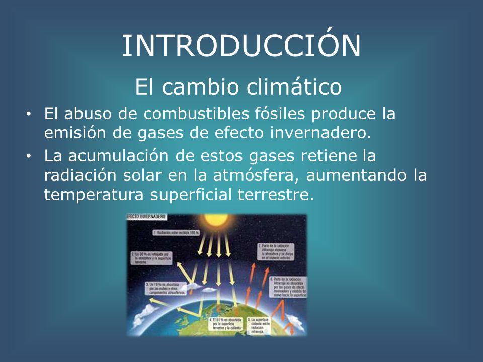 INTRODUCCIÓN El cambio climático