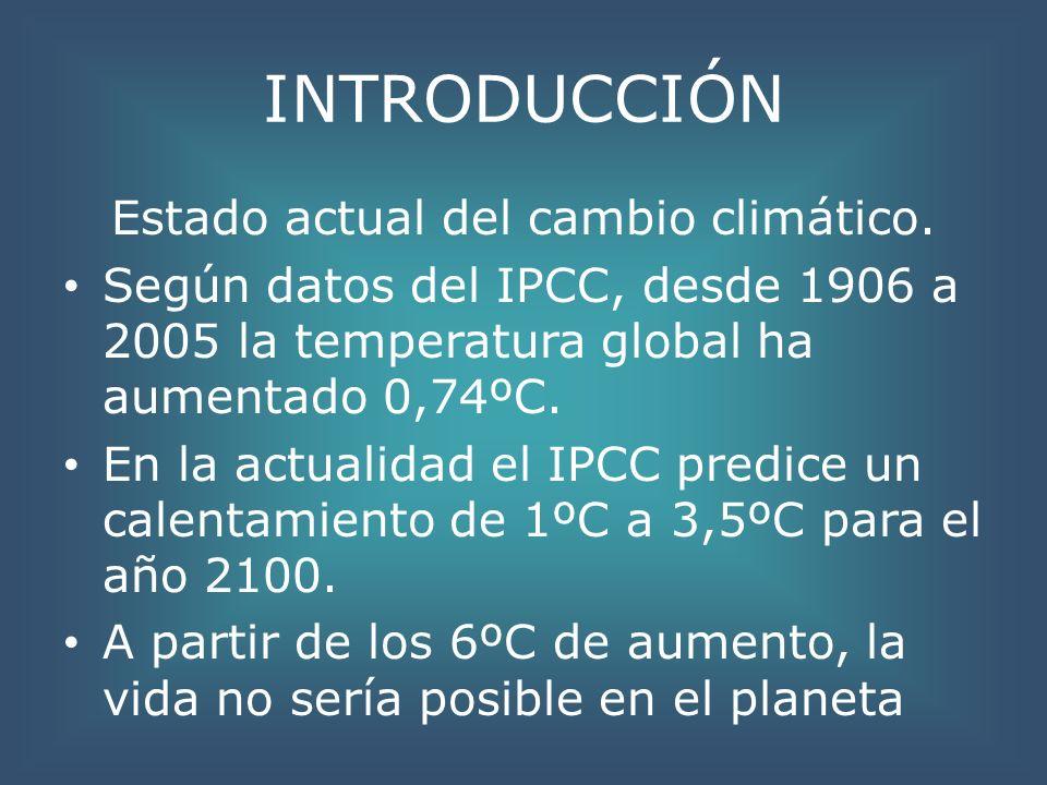Estado actual del cambio climático.