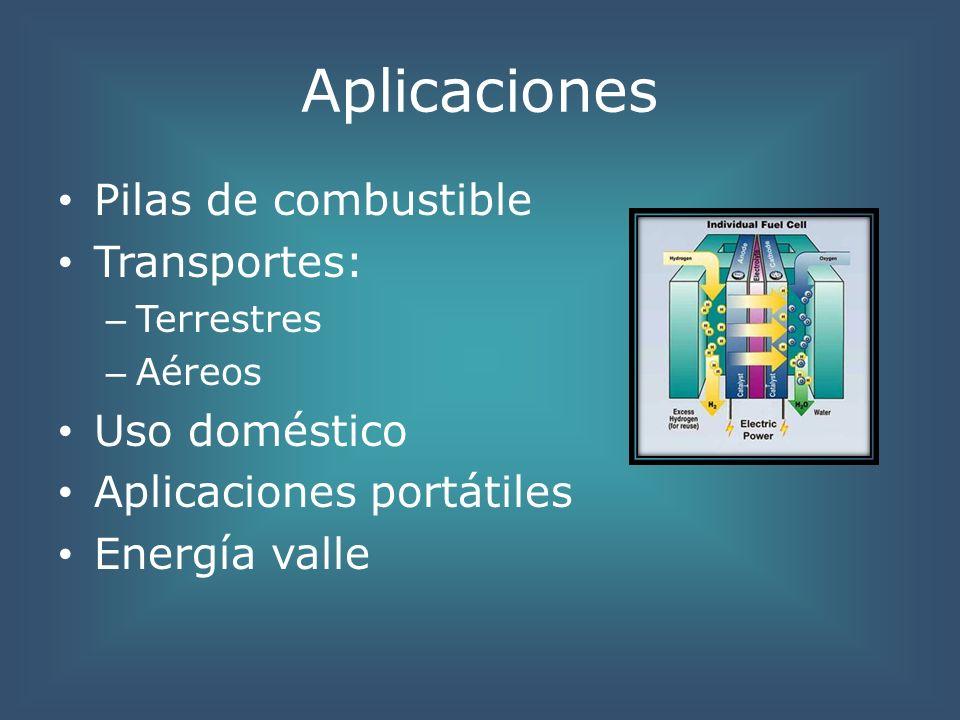 Aplicaciones Pilas de combustible Transportes: Uso doméstico