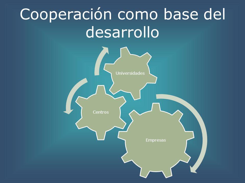 Cooperación como base del desarrollo