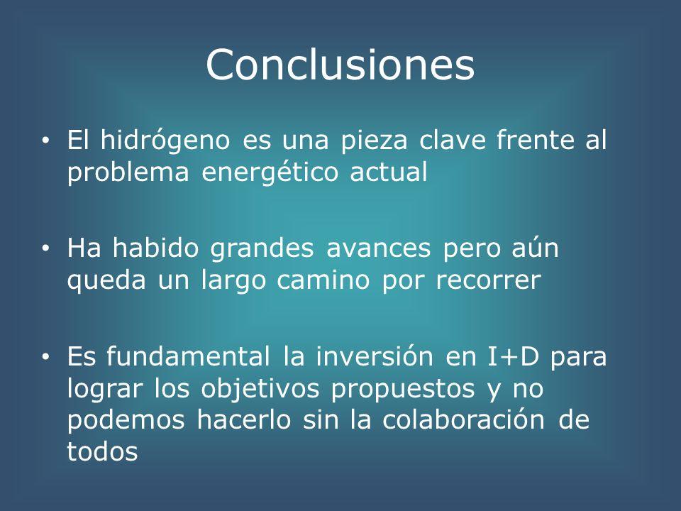 Conclusiones El hidrógeno es una pieza clave frente al problema energético actual.