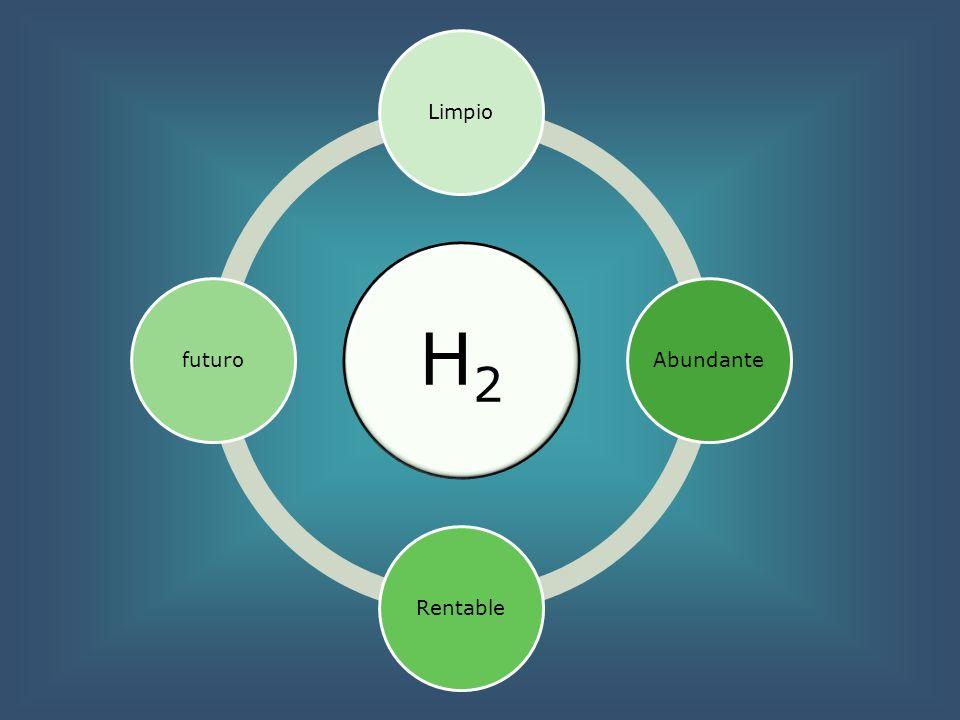 H2 Limpio Abundante Rentable futuro