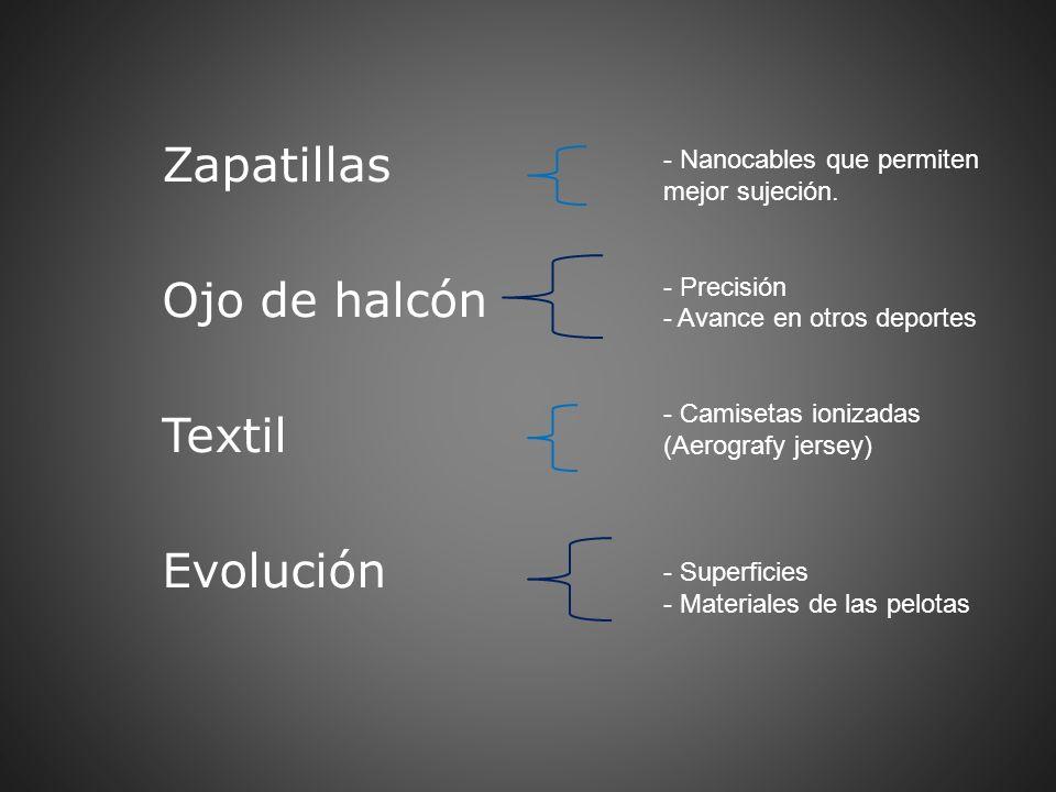 Zapatillas Ojo de halcón Textil Evolución