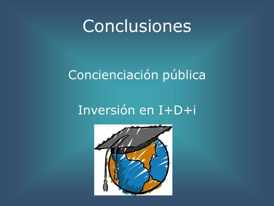Concienciación pública Inversión en I+D+i