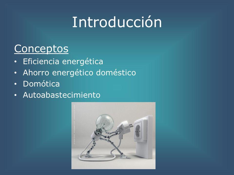 Introducción Conceptos Eficiencia energética
