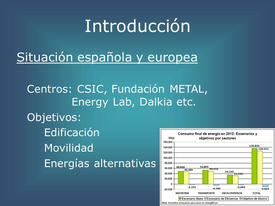 Introducción Situación española y europea
