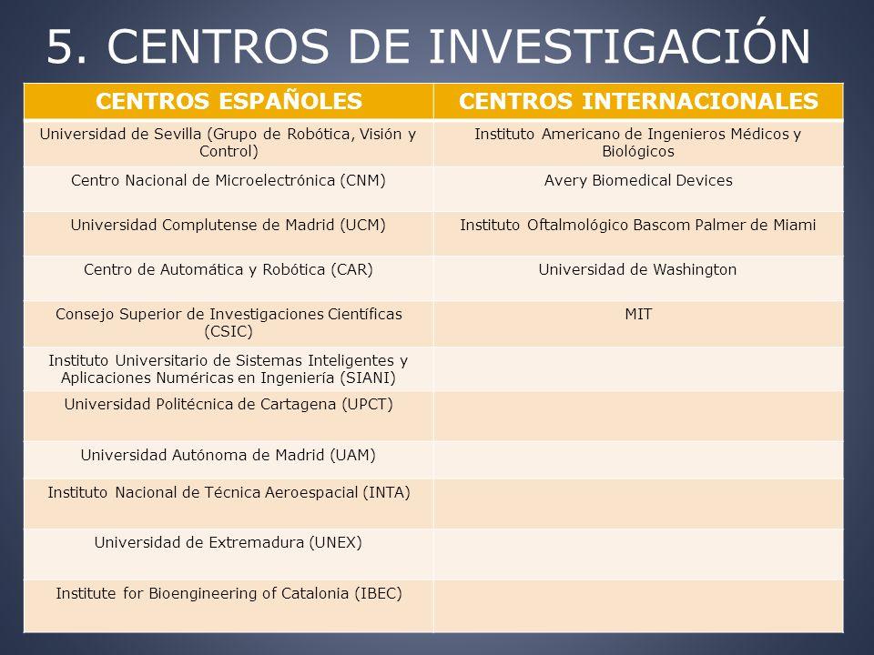 5. CENTROS DE INVESTIGACIÓN