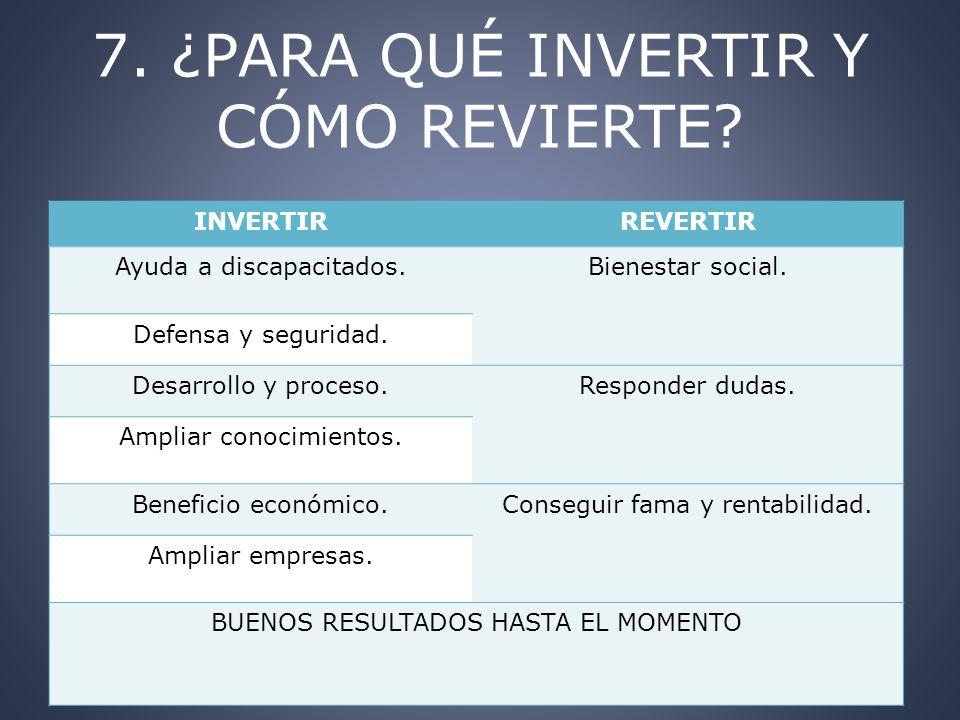 7. ¿PARA QUÉ INVERTIR Y CÓMO REVIERTE