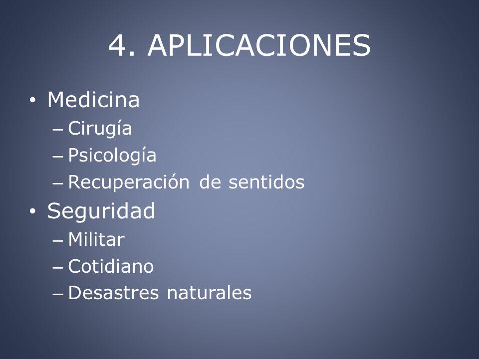 4. APLICACIONES Medicina Seguridad Cirugía Psicología