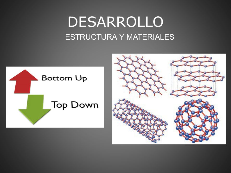 DESARROLLO ESTRUCTURA Y MATERIALES