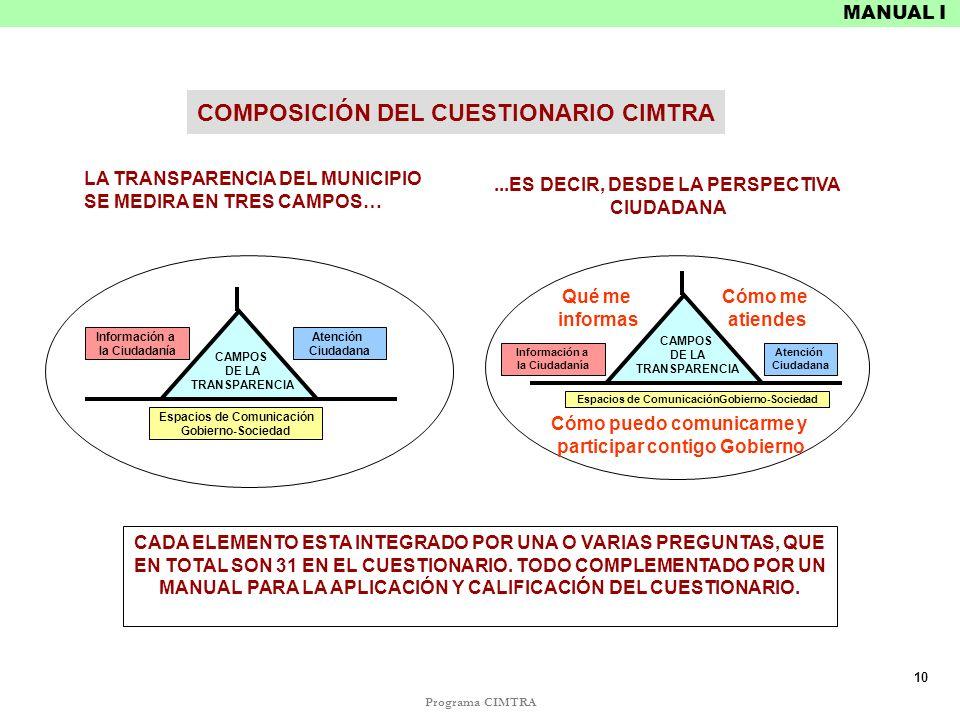 COMPOSICIÓN DEL CUESTIONARIO CIMTRA ...ES DECIR, DESDE LA PERSPECTIVA