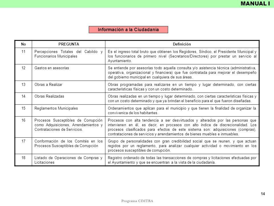 Información a la Ciudadanía