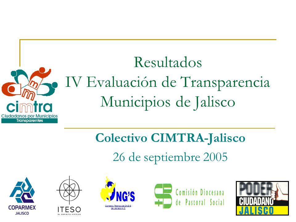 Resultados IV Evaluación de Transparencia Municipios de Jalisco