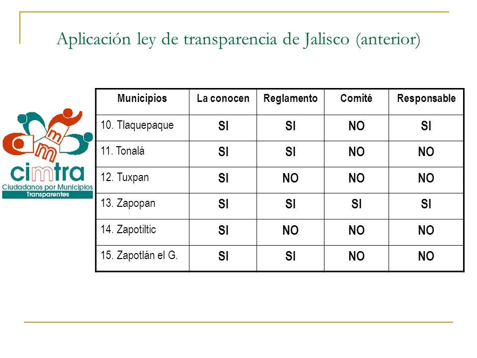 Aplicación ley de transparencia de Jalisco (anterior)