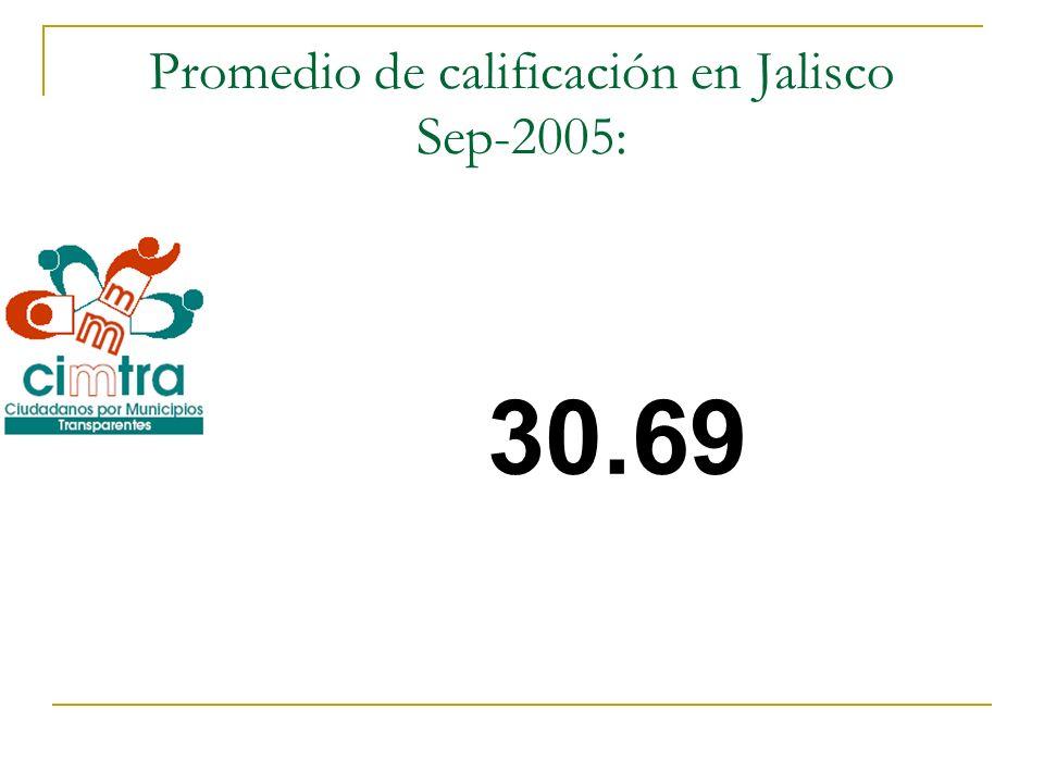 Promedio de calificación en Jalisco Sep-2005: