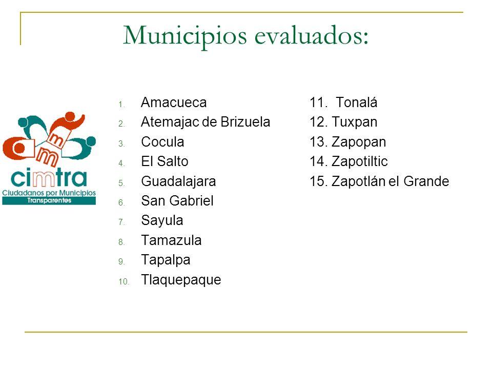 Municipios evaluados: