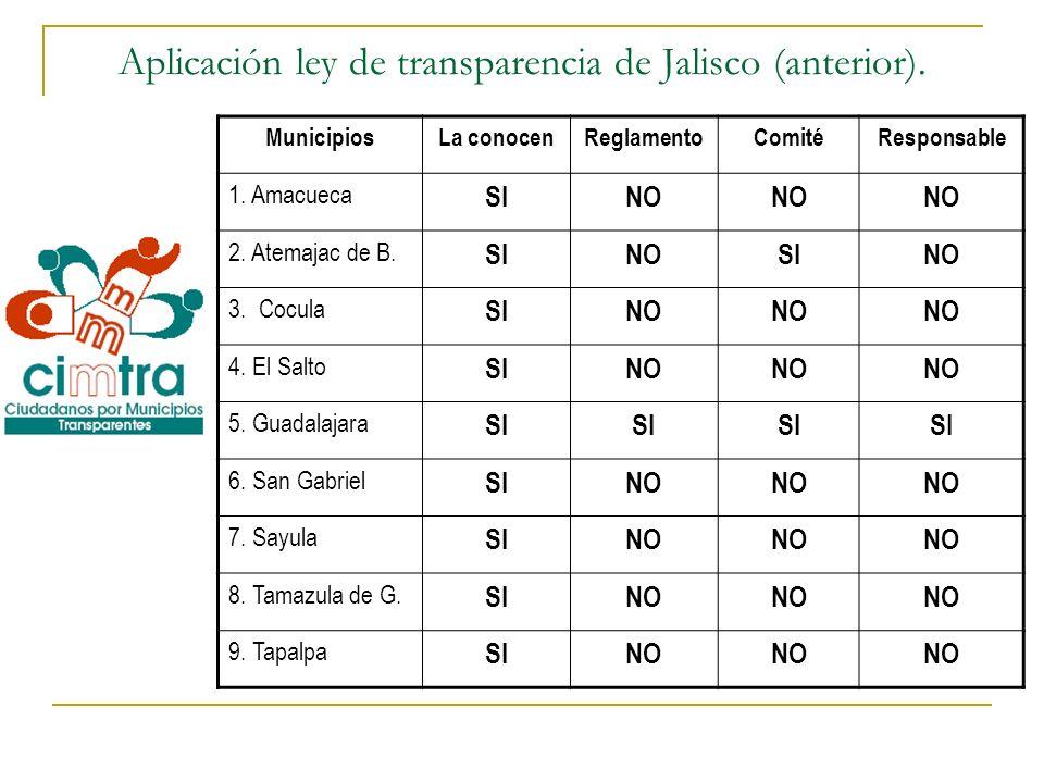 Aplicación ley de transparencia de Jalisco (anterior).