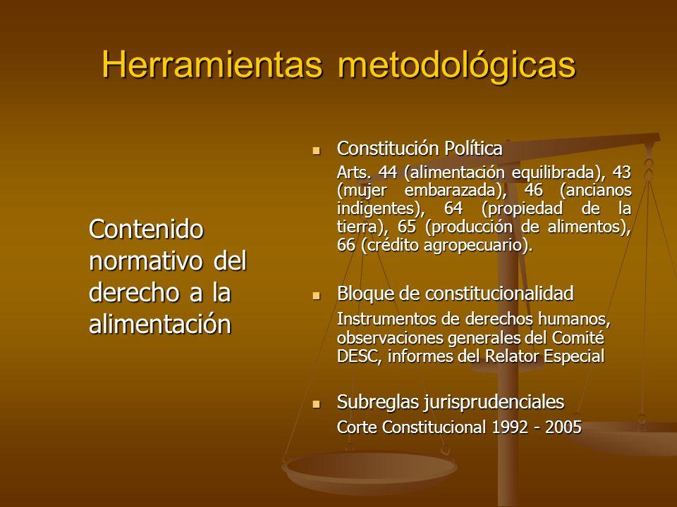 Herramientas metodológicas