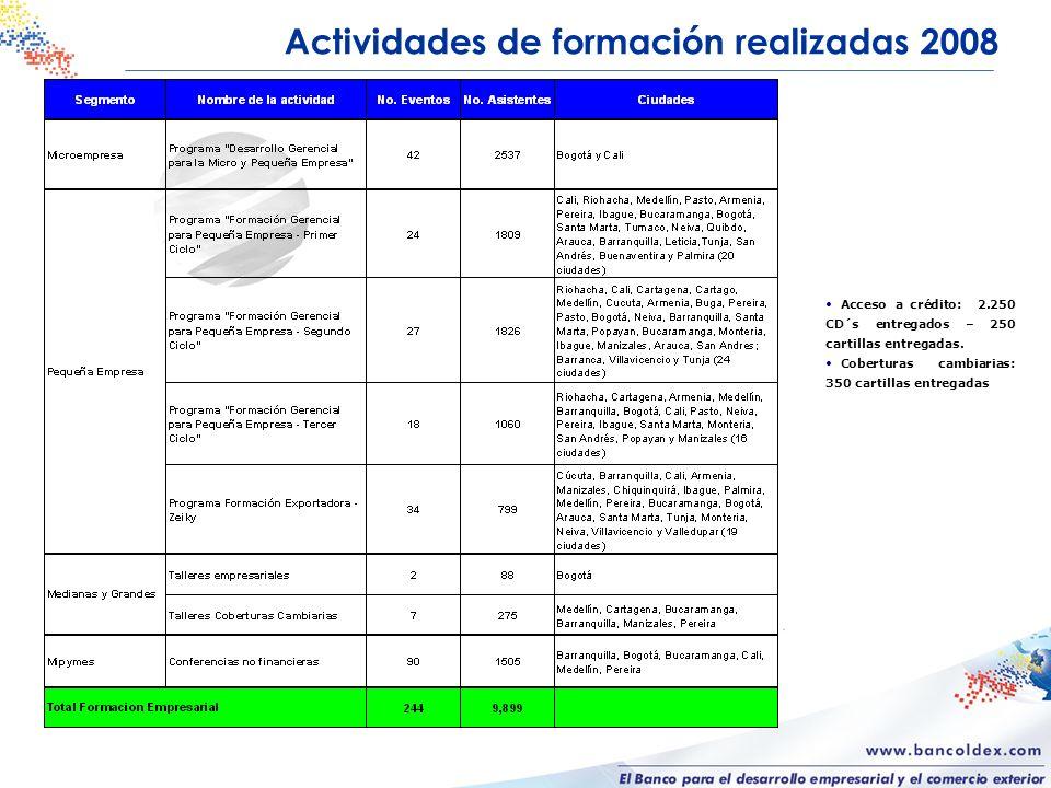 Actividades de formación realizadas 2008