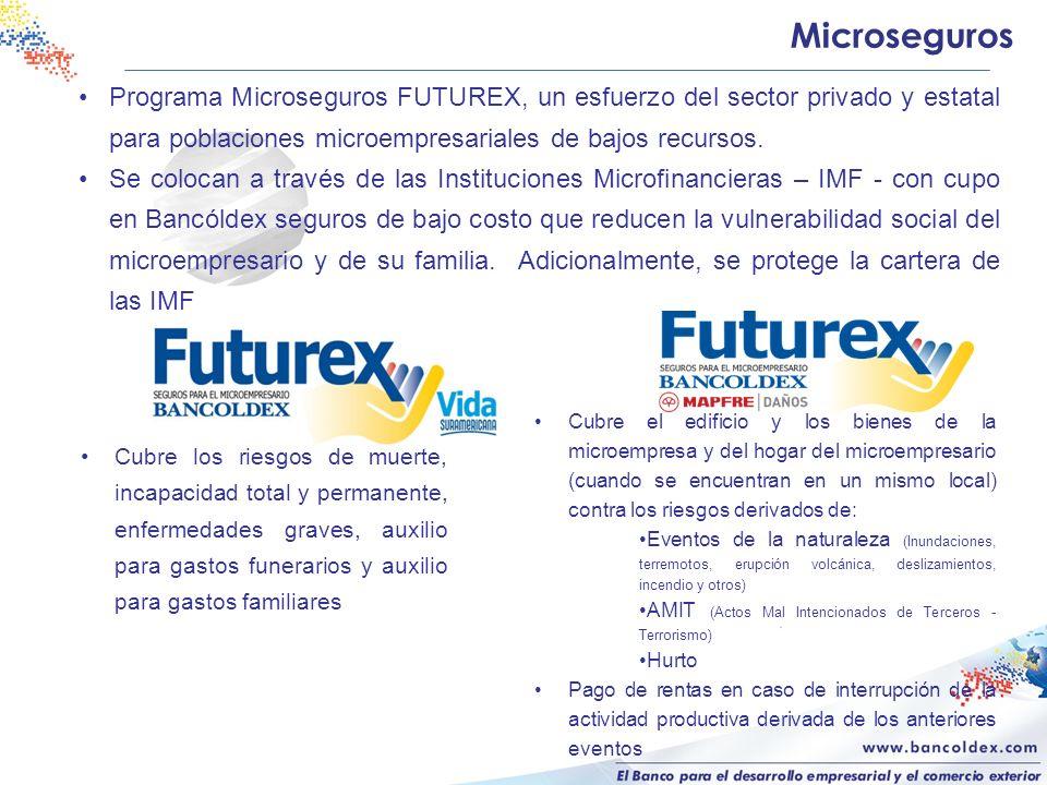 Microseguros Programa Microseguros FUTUREX, un esfuerzo del sector privado y estatal para poblaciones microempresariales de bajos recursos.