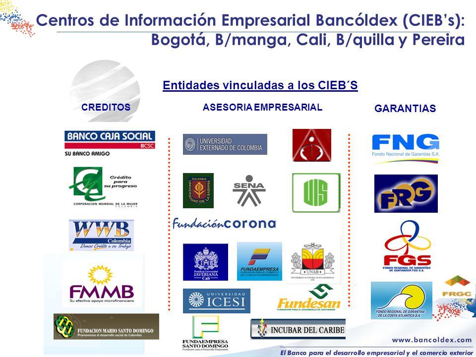 Centros de Información Empresarial Bancóldex (CIEB's): Bogotá, B/manga, Cali, B/quilla y Pereira