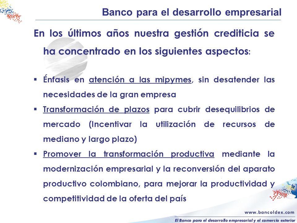 Banco para el desarrollo empresarial