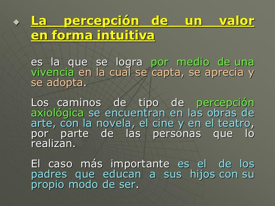 La percepción de un valor en forma intuitiva