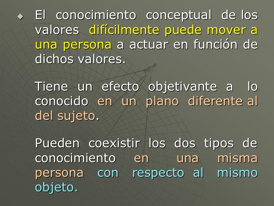 El conocimiento conceptual de los valores difícilmente puede mover a una persona a actuar en función de dichos valores.