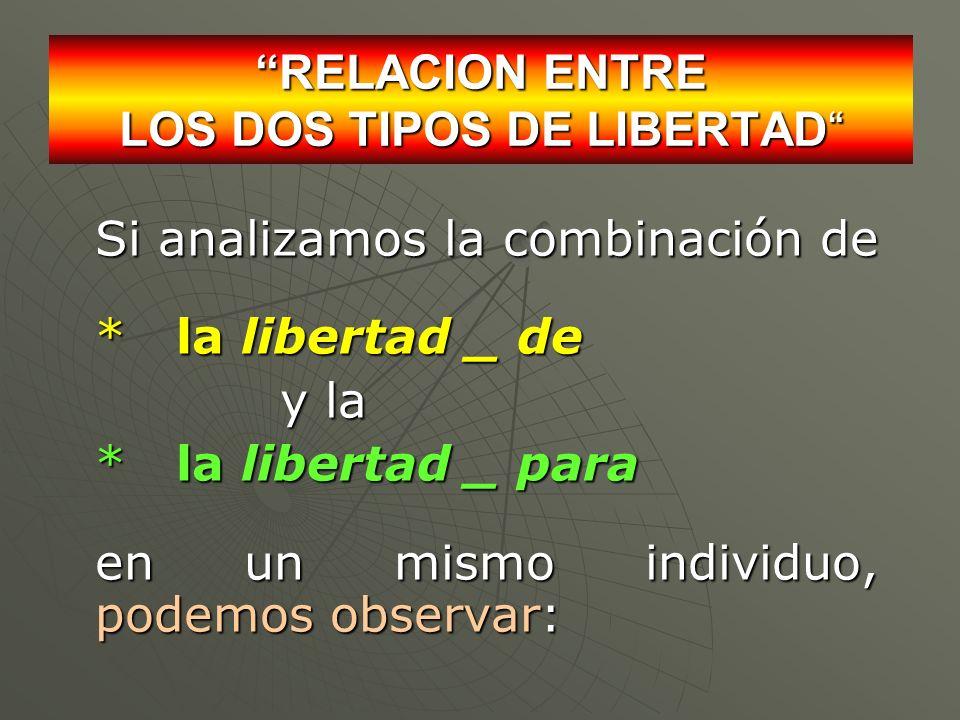 RELACION ENTRE LOS DOS TIPOS DE LIBERTAD