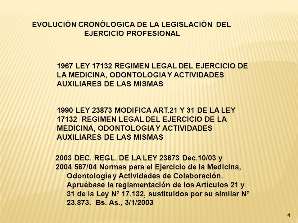 EVOLUCIÓN CRONÓLOGICA DE LA LEGISLACIÓN DEL EJERCICIO PROFESIONAL