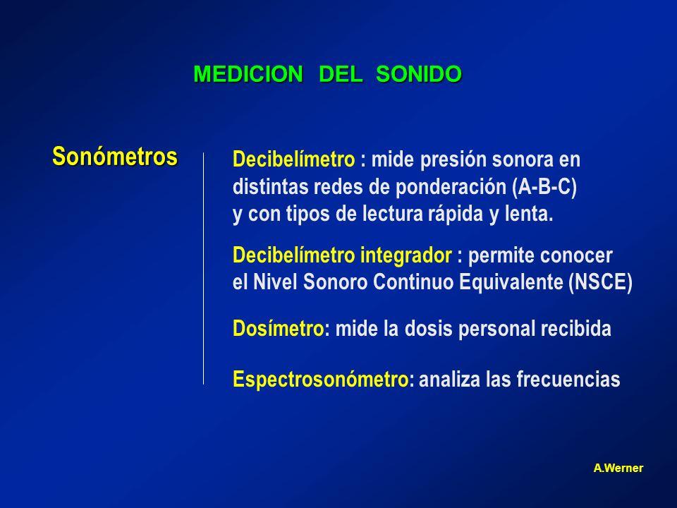 Sonómetros MEDICION DEL SONIDO Decibelímetro : mide presión sonora en