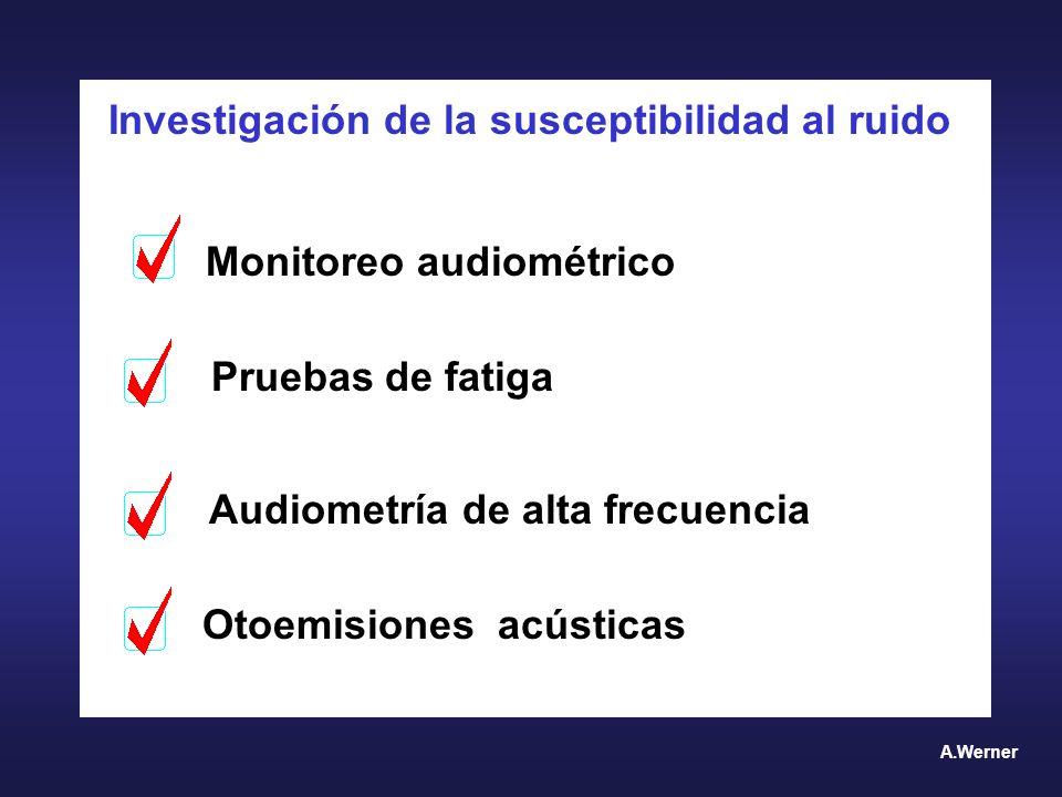 Investigación de la susceptibilidad al ruido