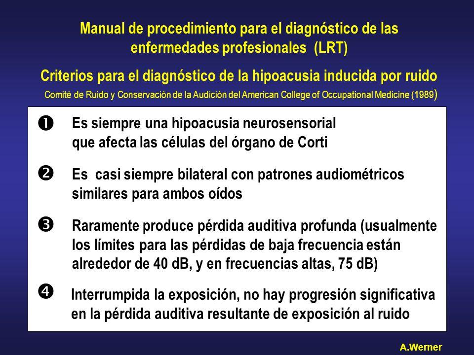     Manual de procedimiento para el diagnóstico de las