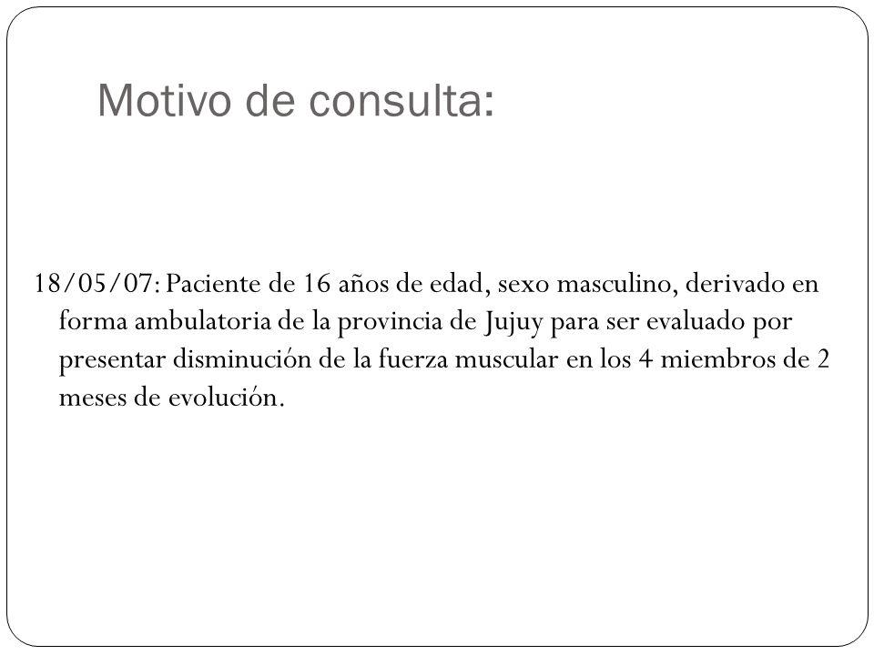 Motivo de consulta:
