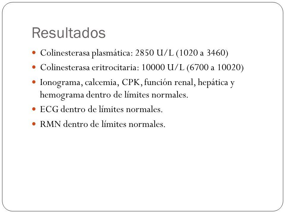 Resultados Colinesterasa plasmática: 2850 U/L (1020 a 3460)
