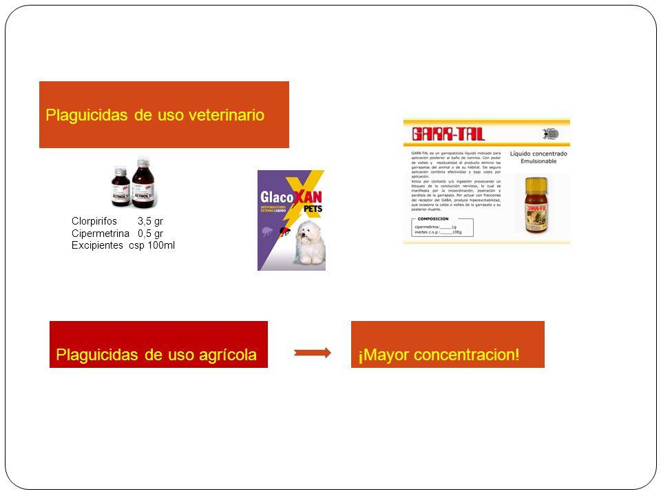 Plaguicidas de uso veterinario