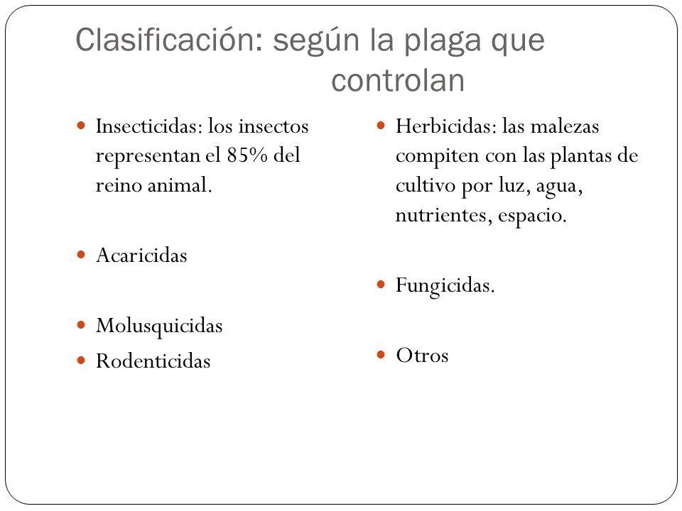 Clasificación: según la plaga que controlan