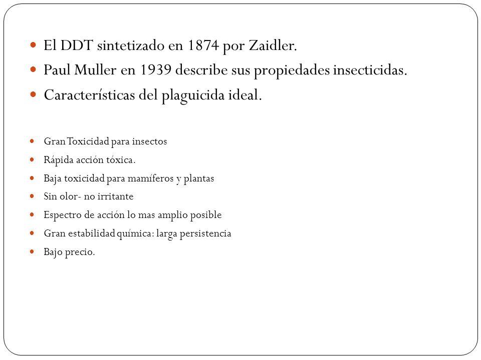 El DDT sintetizado en 1874 por Zaidler.