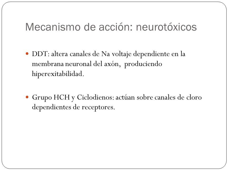 Mecanismo de acción: neurotóxicos
