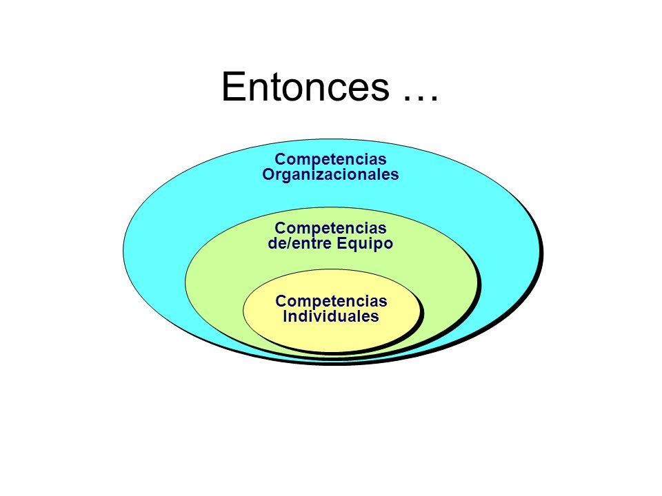 Entonces … Competencias Organizacionales Competencias de/entre Equipo